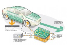 Utsläppsfria fordon kan snart bli verklighet!
