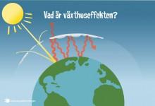 Luftförvärmare en mini version av växthuseffekten