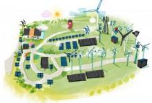 Parken för luftförvärmare och vindkraftverk