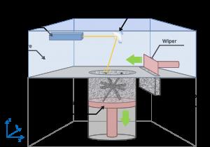 SLM_schematic_pic_mod