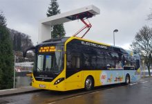 Miljövänlig Kollektivtrafik