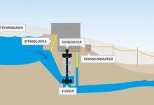 Vattenkraftverk: Hur funkar det?