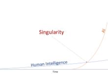 Teknologisk singularitet